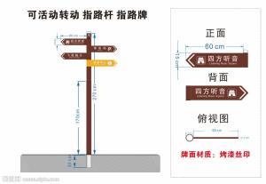 广西路标指示牌案例